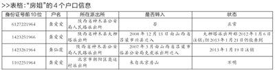 555彩票平台 2