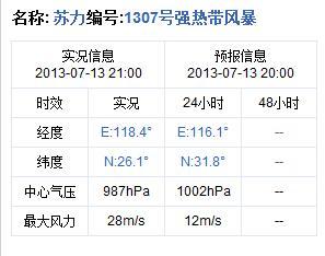 台风实况及预测信息 7月13日21时