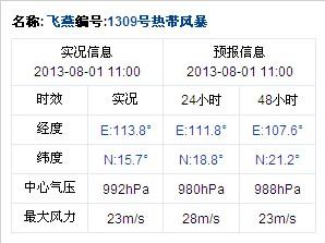 2013年第9号台风飞燕实况信息 8月1日11时发布