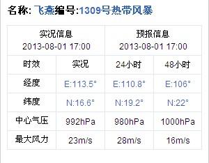2013年第9号台风飞燕实况信息 8月1日17时发布