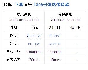 2013年第9号台风飞燕实况信息 8月2日17时发布