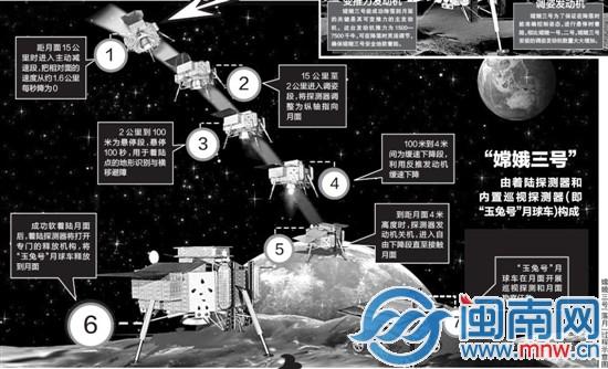 嫦娥简笔画10画步骤