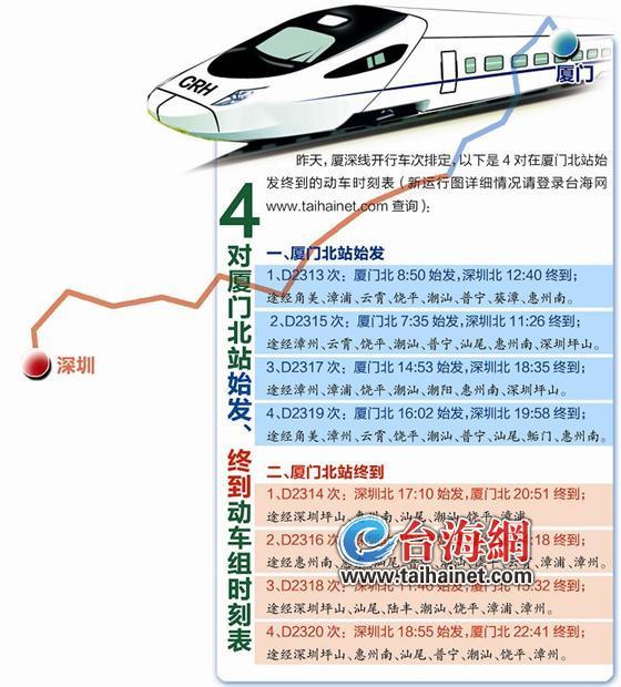 厦深铁路云霄站动车时刻表