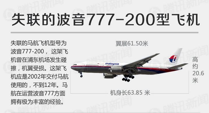 马航失联客机波音777-200飞机机身内部构造信息概况