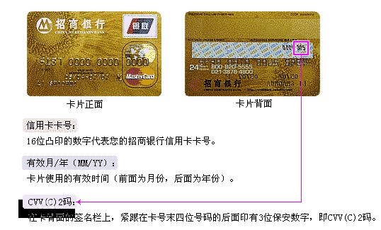 建行信用卡的验证码是卡背面的数字吗