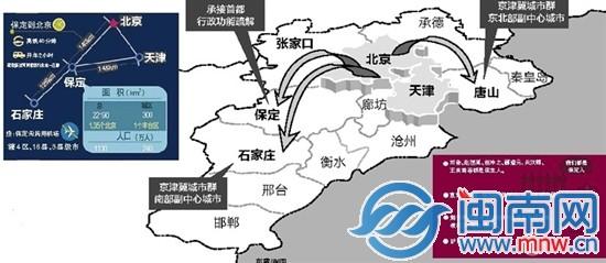 河北边皓白京津冀壹道展开城市干用定位