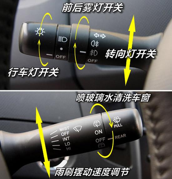 前后雾灯开关、行车灯开关、雨刷摆动速度调节;-汽车内部按钮图解 高清图片