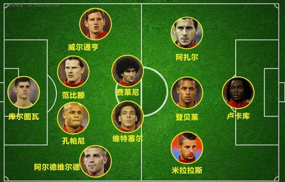 2014韩国国家队阵容_2014世界杯比利时国家队阵容 23人大名单球衣号码公布-闽南网