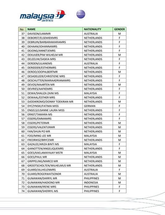 马航mh17客机乘客及全体机组人员完整名单公布(最新)